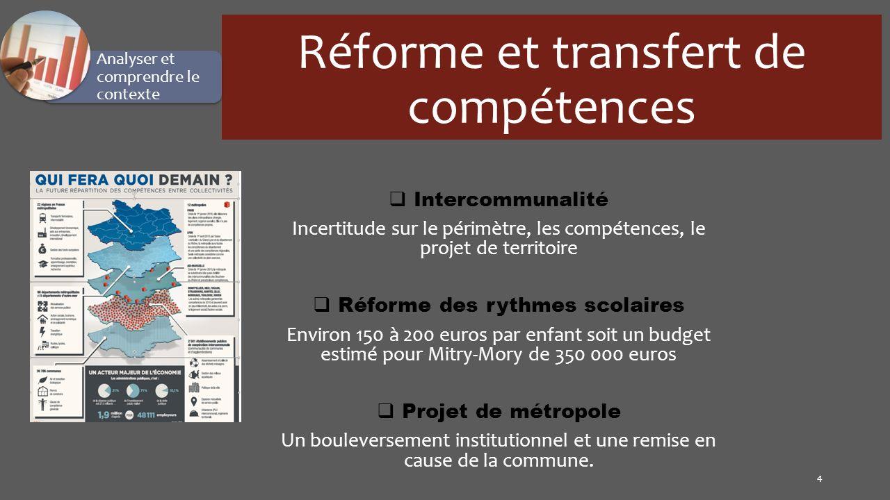 Réforme et transfert de compétences