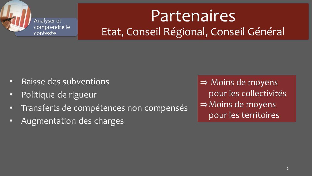 Partenaires Etat, Conseil Régional, Conseil Général