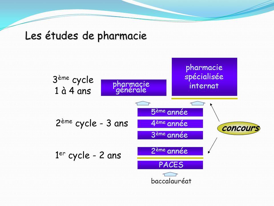pharmacie spécialisée