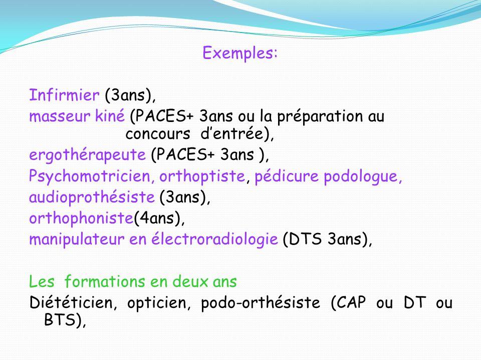 Exemples: Infirmier (3ans), masseur kiné (PACES+ 3ans ou la préparation au concours d'entrée), ergothérapeute (PACES+ 3ans ), Psychomotricien, orthoptiste, pédicure podologue, audioprothésiste (3ans), orthophoniste(4ans), manipulateur en électroradiologie (DTS 3ans), Les formations en deux ans Diététicien, opticien, podo-orthésiste (CAP ou DT ou BTS),