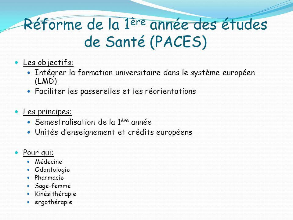Réforme de la 1ère année des études de Santé (PACES)