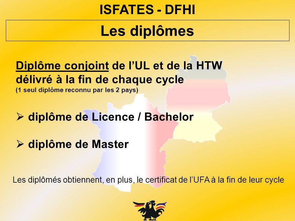 Les diplômes ISFATES - DFHI Diplôme conjoint de l'UL et de la HTW