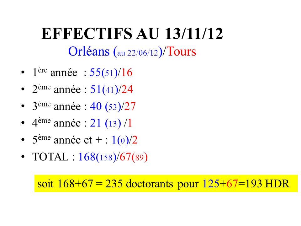 EFFECTIFS AU 13/11/12 Orléans (au 22/06/12)/Tours