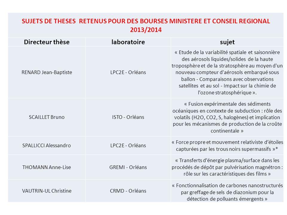 SUJETS DE THESES RETENUS POUR DES BOURSES MINISTERE ET CONSEIL REGIONAL