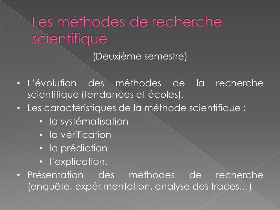 Les méthodes de recherche scientifique