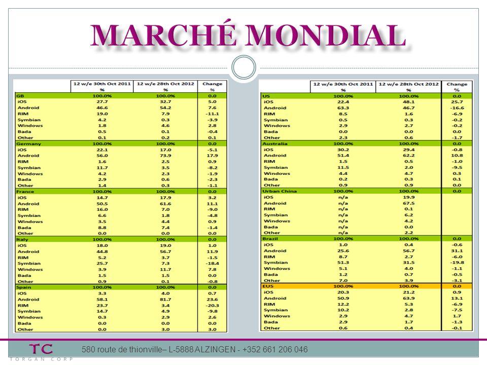 marché mondial 580 route de thionville– L-5888 ALZINGEN - +352 661 206 046