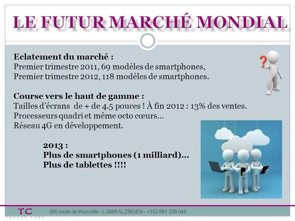 le futur marché mondial