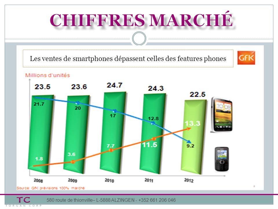 Les ventes de smartphones dépassent celles des features phones