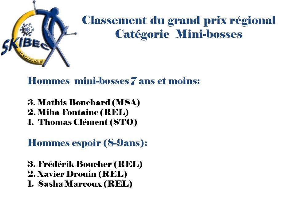 Classement du grand prix régional Catégorie Mini-bosses