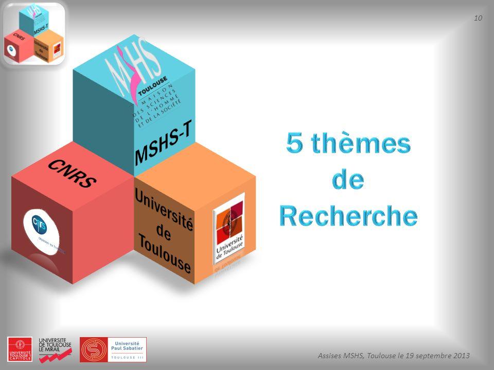 MSHS-T 5 thèmes de Recherche CNRS Université de Toulouse