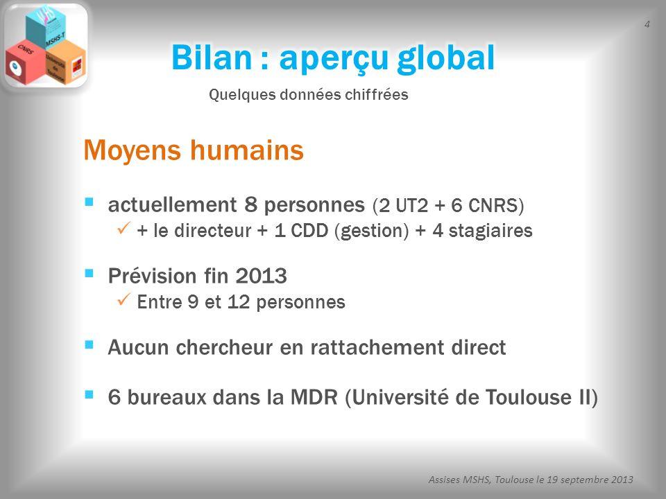 Bilan : aperçu global Moyens humains