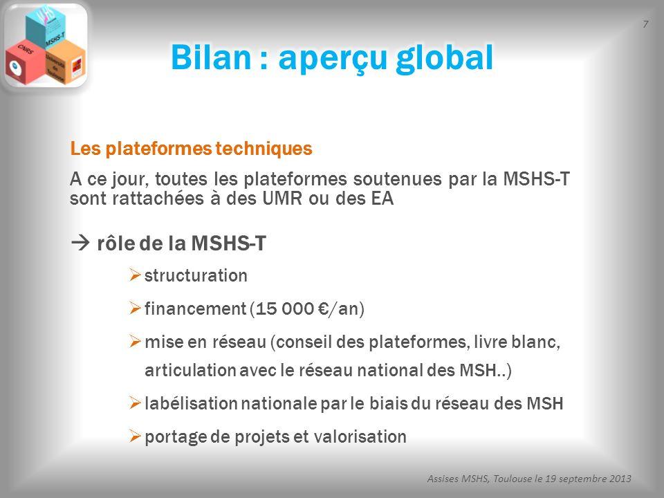 Bilan : aperçu global  rôle de la MSHS-T Les plateformes techniques