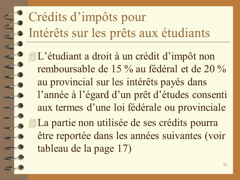 Crédits d'impôts pour Intérêts sur les prêts aux étudiants
