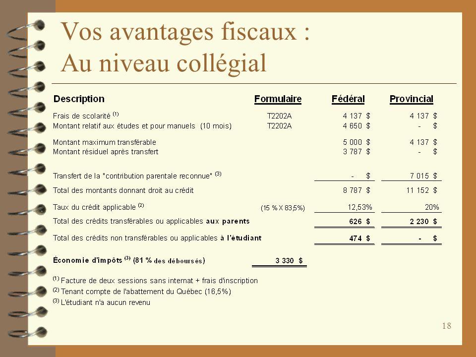Vos avantages fiscaux : Au niveau collégial