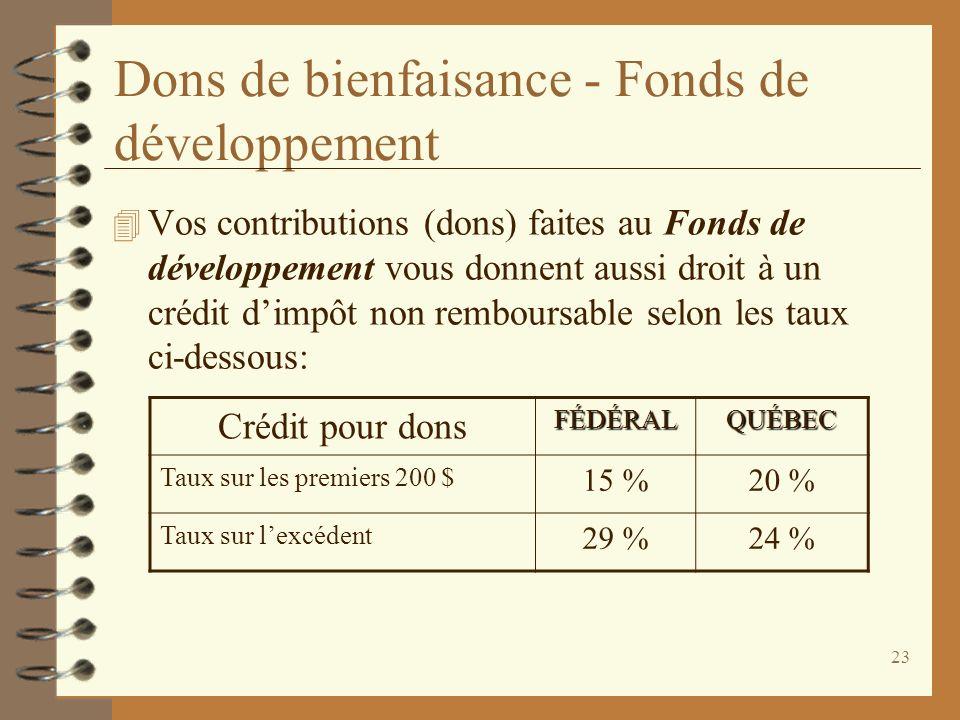 Dons de bienfaisance - Fonds de développement