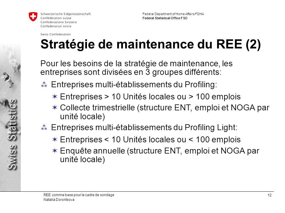Stratégie de maintenance du REE (2)