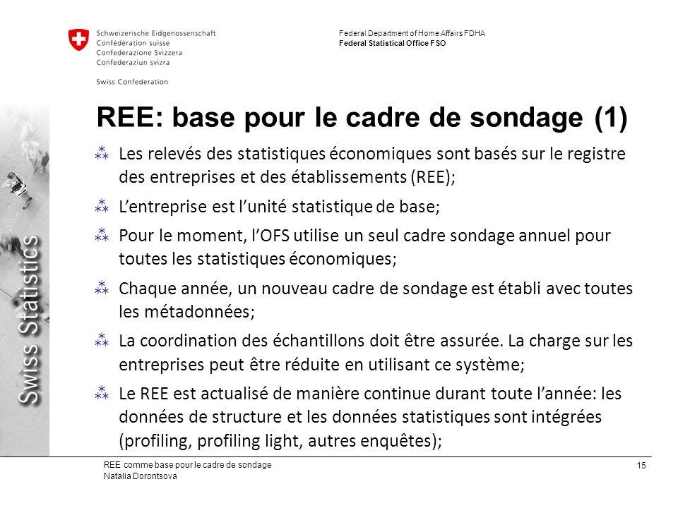 REE: base pour le cadre de sondage (1)