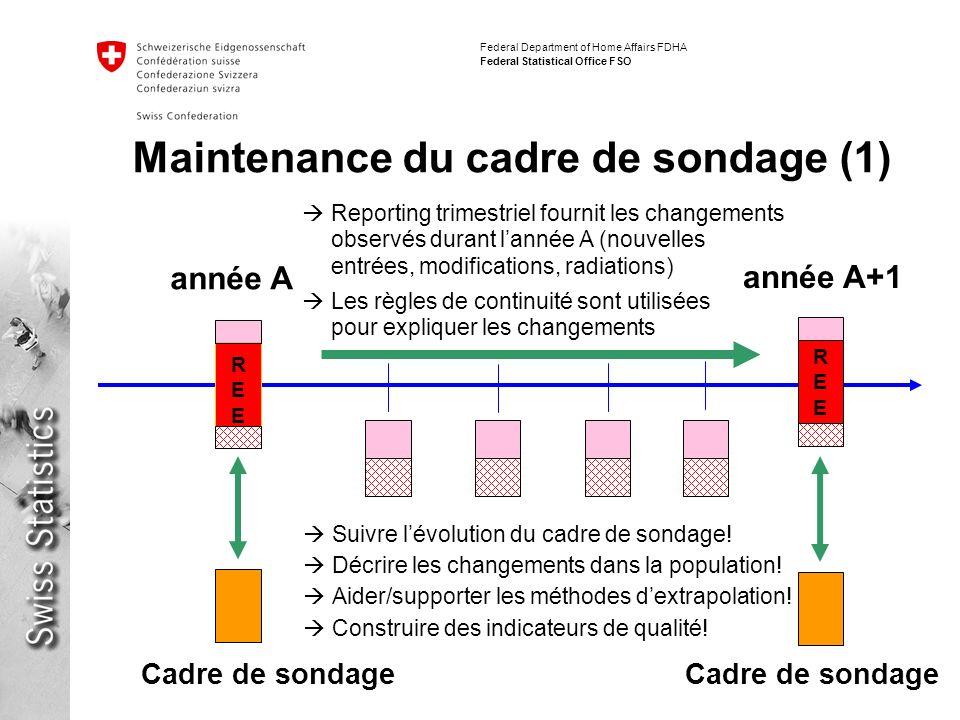 Maintenance du cadre de sondage (1)