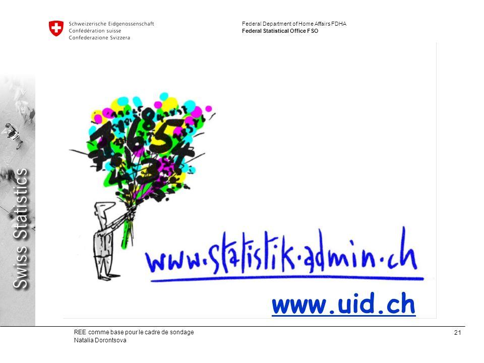 www.uid.ch