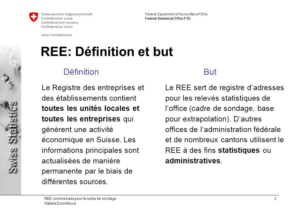 REE: Définition et but Définition But