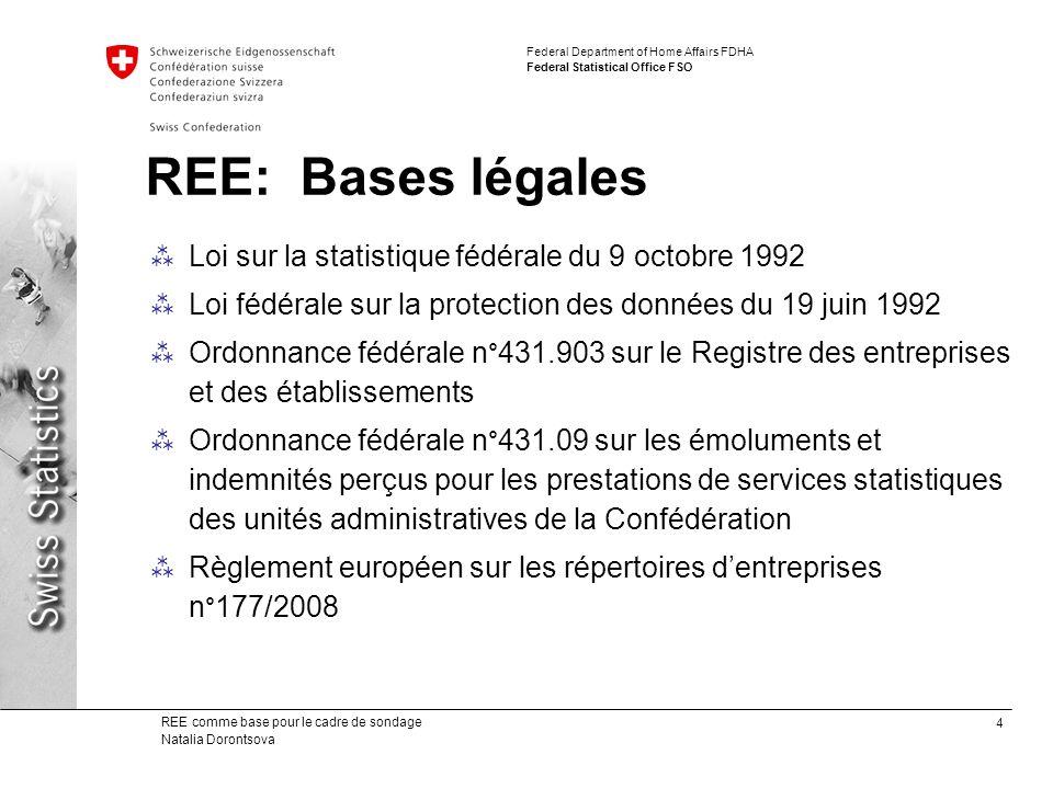 REE: Bases légales Loi sur la statistique fédérale du 9 octobre 1992