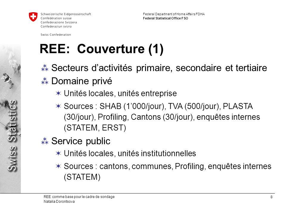 REE: Couverture (1) Secteurs d'activités primaire, secondaire et tertiaire. Domaine privé. Unités locales, unités entreprise.