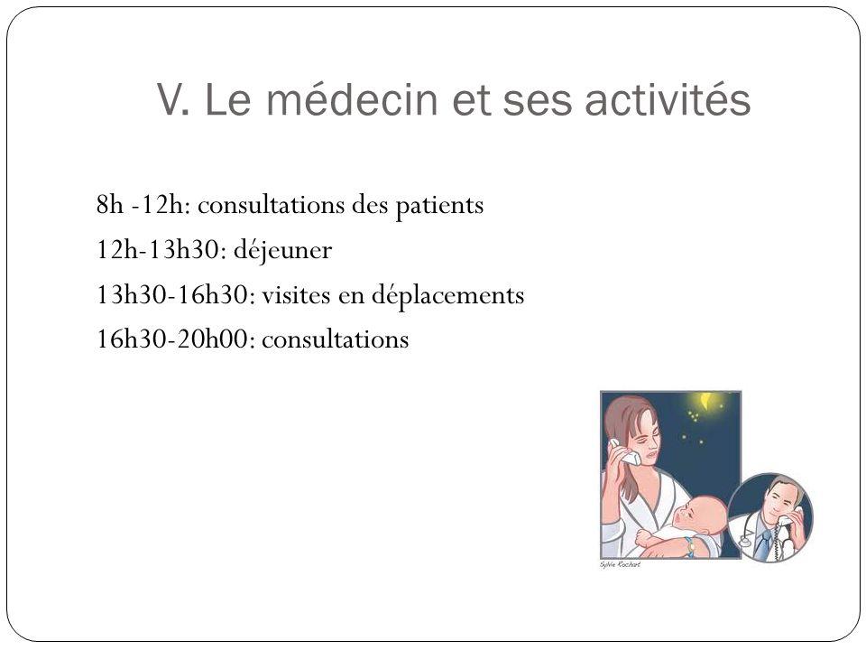 V. Le médecin et ses activités