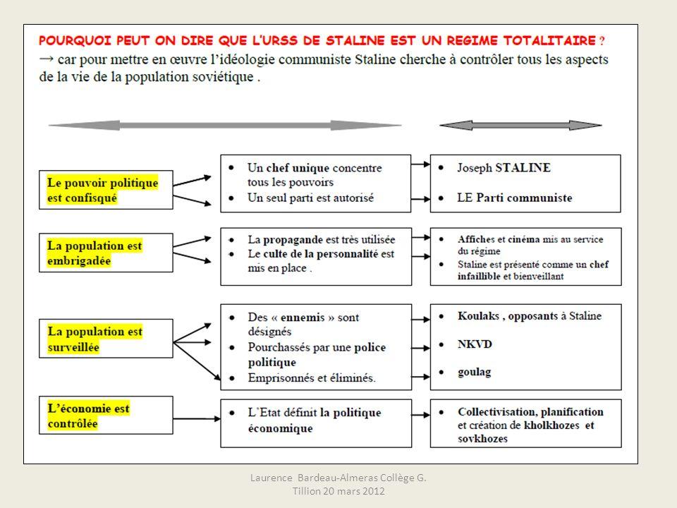 Laurence Bardeau-Almeras Collège G. Tillion 20 mars 2012