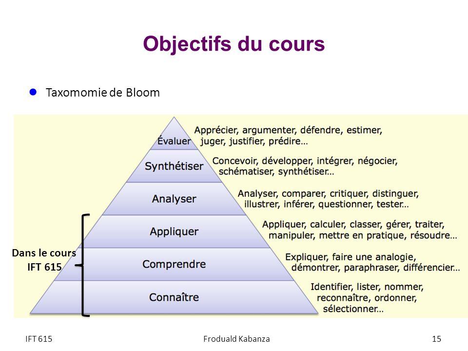 Objectifs du cours Taxomomie de Bloom Dans le cours IFT 615 IFT 615