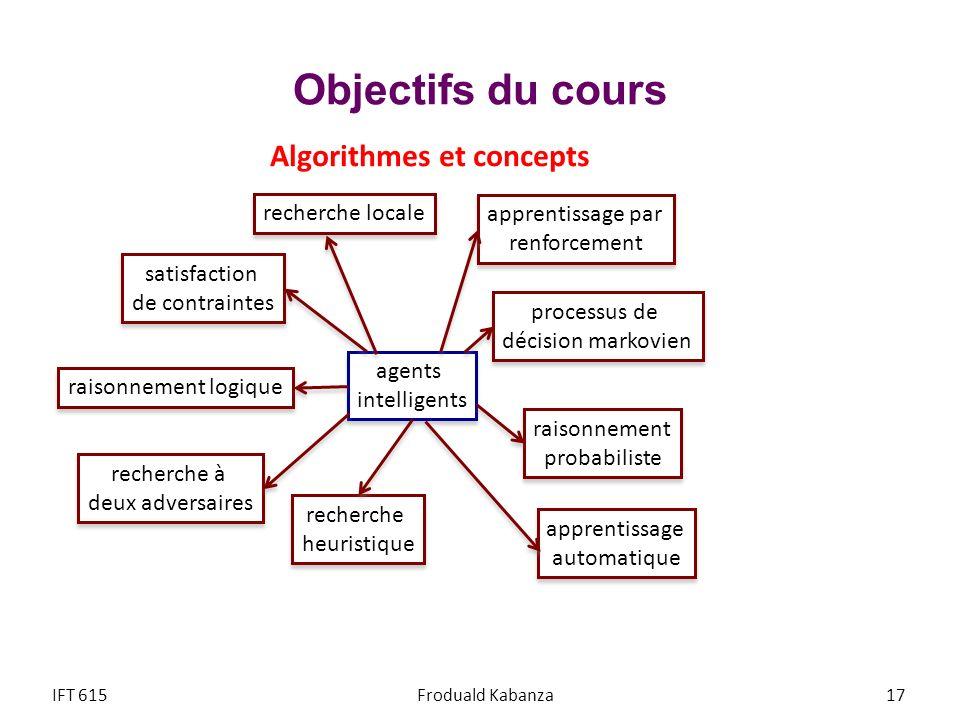 Objectifs du cours Algorithmes et concepts recherche heuristique