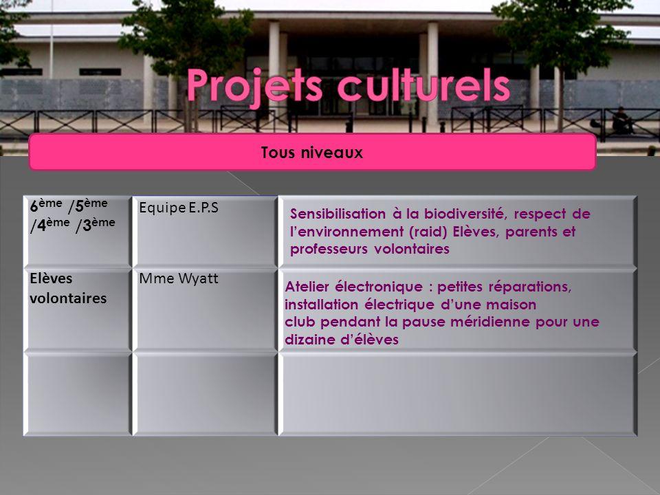 Projets culturels Tous niveaux 6ème /5ème /4ème /3ème Equipe E.P.S