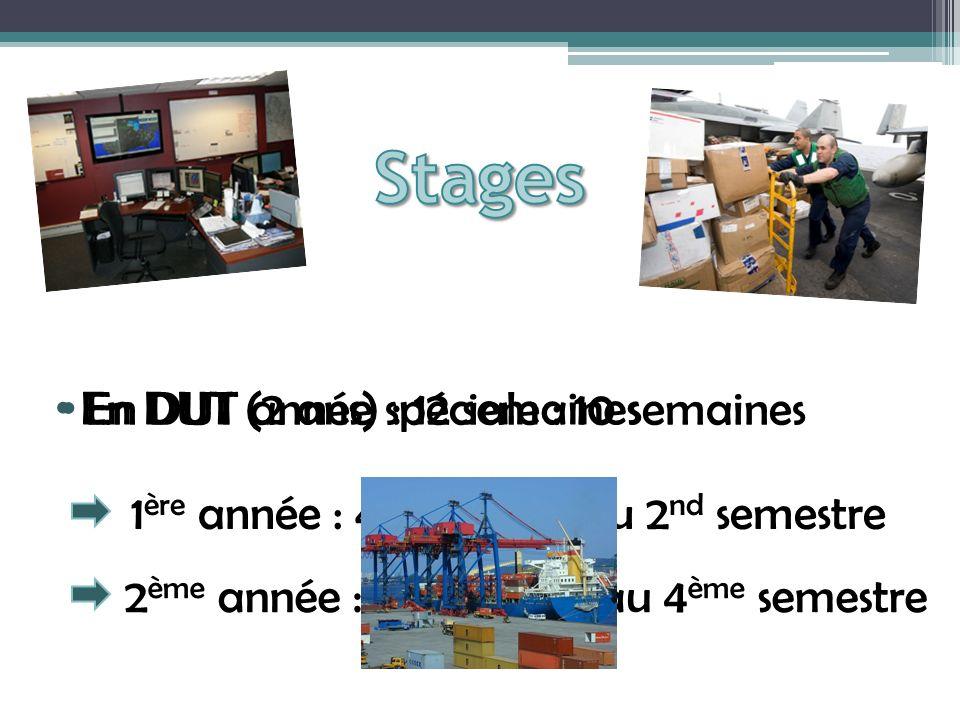 Stages En DUT (2 ans) : 12 semaines