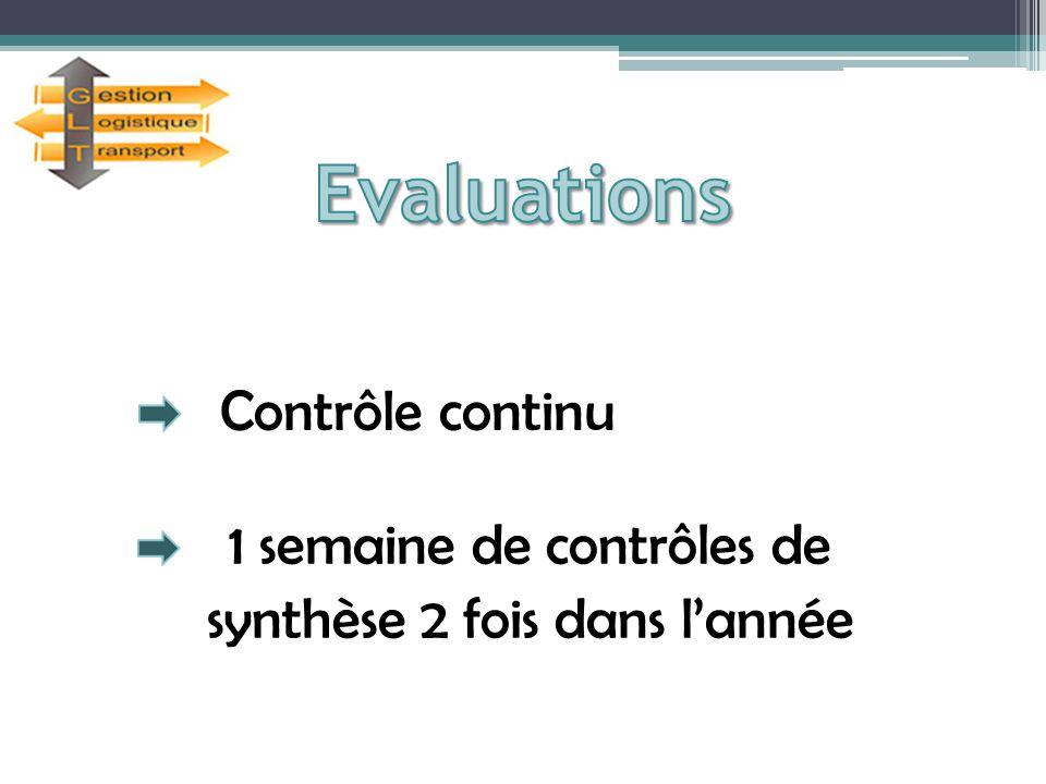 Evaluations Contrôle continu 1 semaine de contrôles de