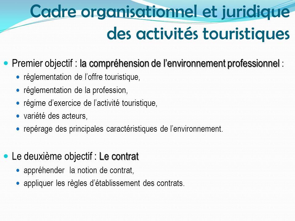 Cadre organisationnel et juridique des activités touristiques