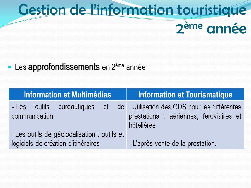 Gestion de l'information touristique 2ème année