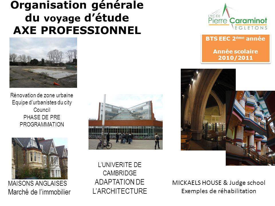 Organisation générale du voyage d'étude AXE PROFESSIONNEL