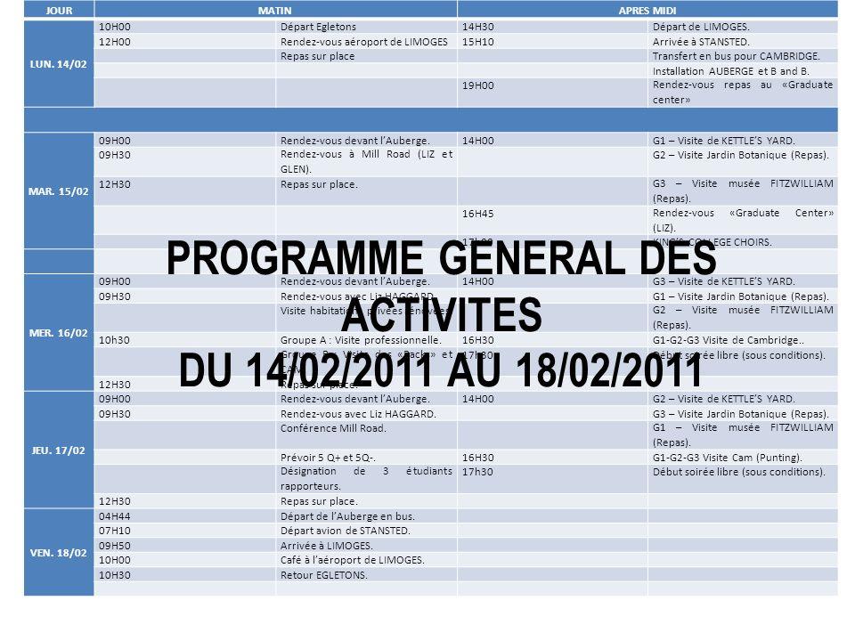 PROGRAMME GENERAL DES ACTIVITES DU 14/02/2011 AU 18/02/2011
