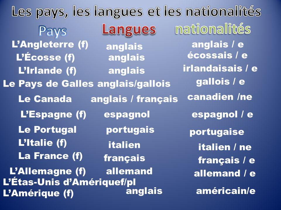 Les pays, les langues et les nationalités