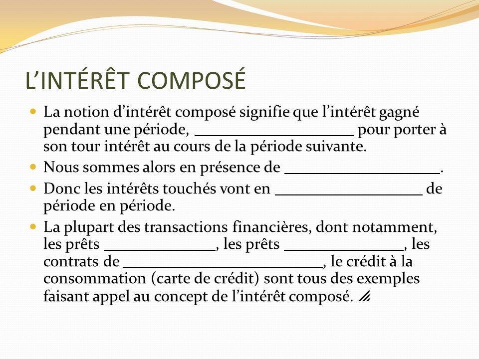 L'INTÉRÊT COMPOSÉ