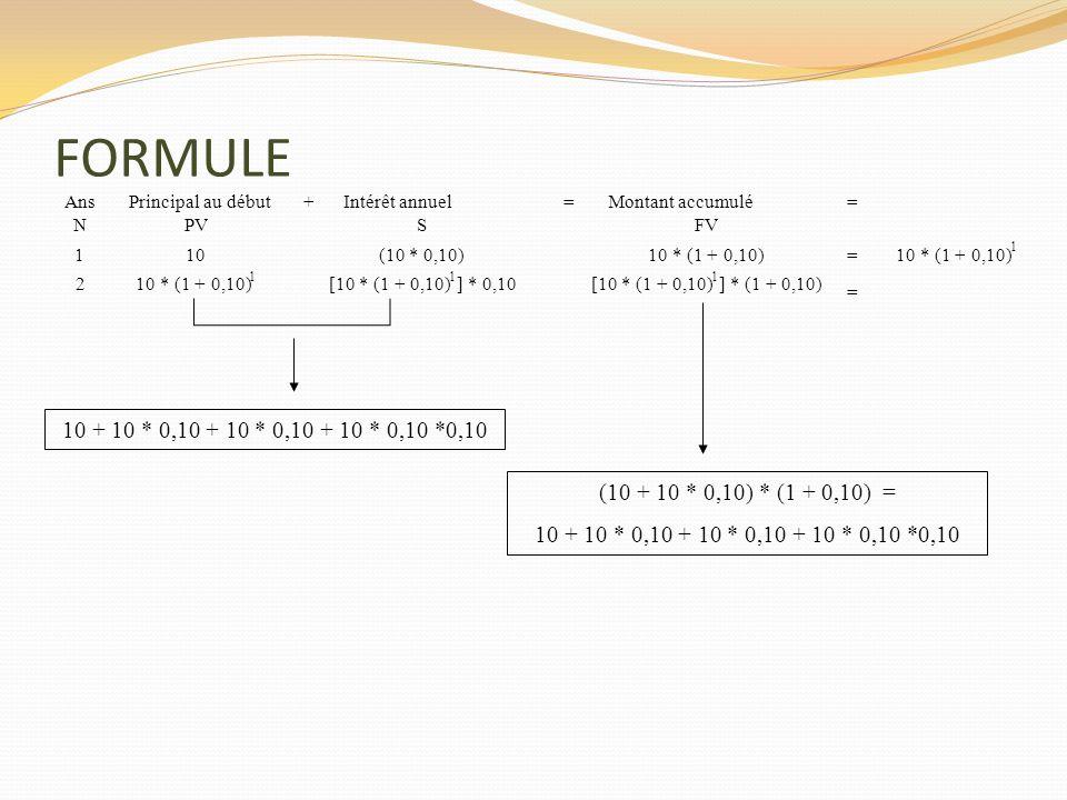 FORMULE Ans. Principal au début. + Intérêt annuel. = Montant accumulé. = N. PV. S.