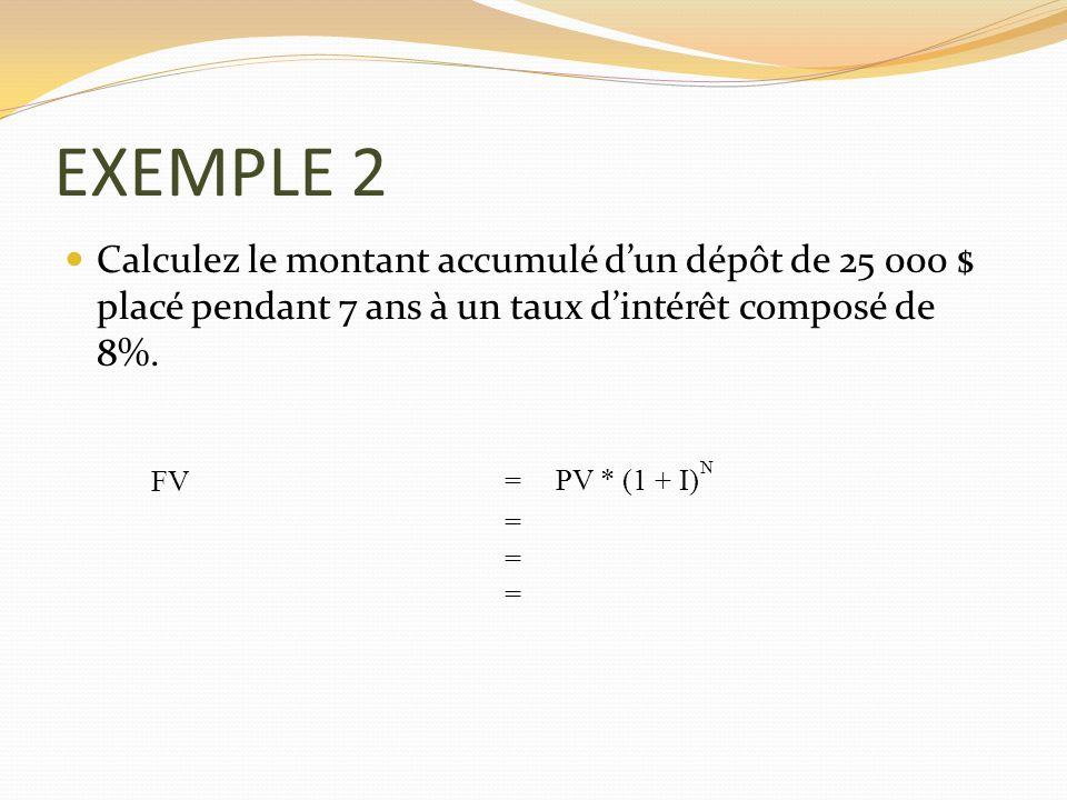 EXEMPLE 2 Calculez le montant accumulé d'un dépôt de 25 000 $ placé pendant 7 ans à un taux d'intérêt composé de 8%.