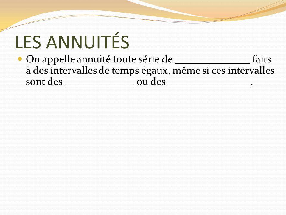 LES ANNUITÉS