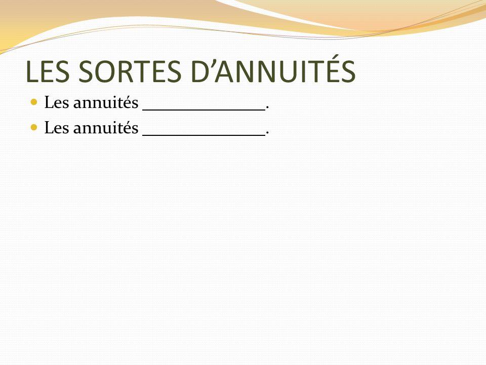 LES SORTES D'ANNUITÉS Les annuités .