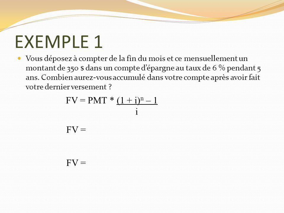 EXEMPLE 1 FV = PMT * (1 + i)n – 1 i FV = FV =