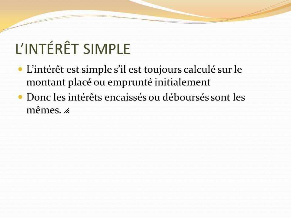 L'INTÉRÊT SIMPLE L'intérêt est simple s'il est toujours calculé sur le montant placé ou emprunté initialement.
