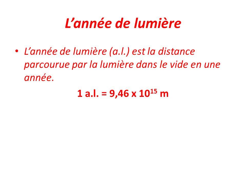 L'année de lumière L'année de lumière (a.l.) est la distance parcourue par la lumière dans le vide en une année.
