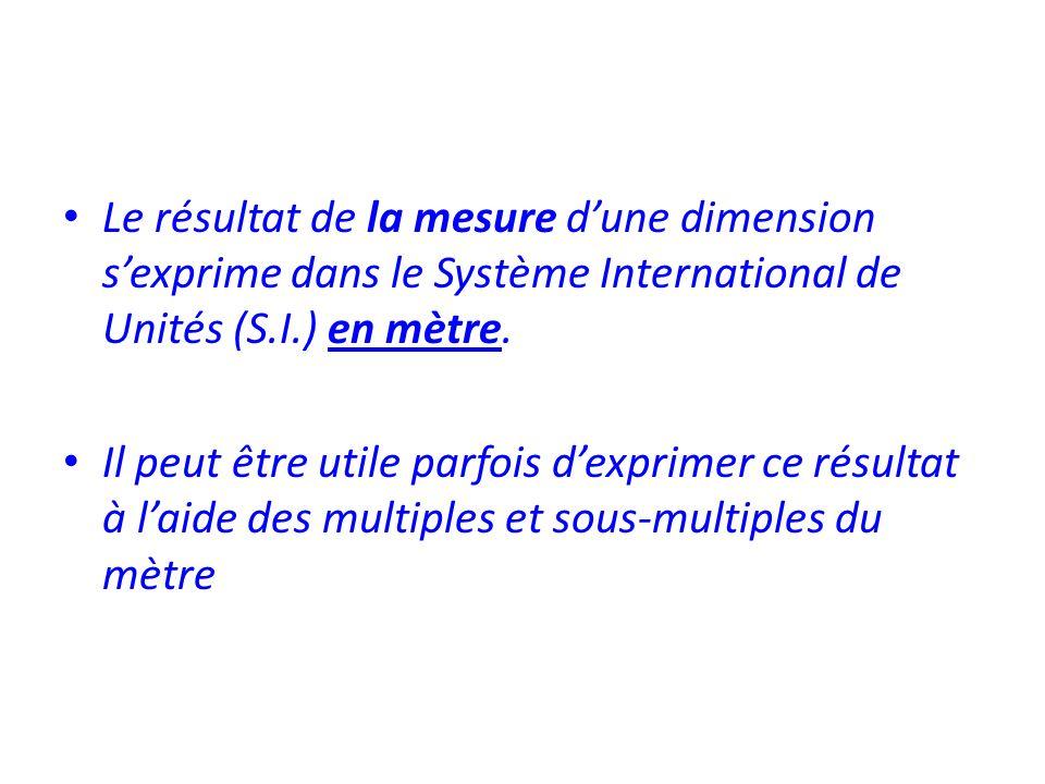 Le résultat de la mesure d'une dimension s'exprime dans le Système International de Unités (S.I.) en mètre.