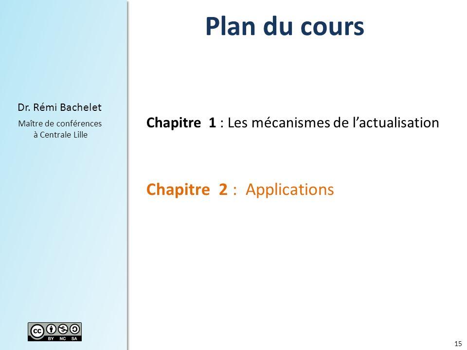 Plan du cours Chapitre 2 : Applications
