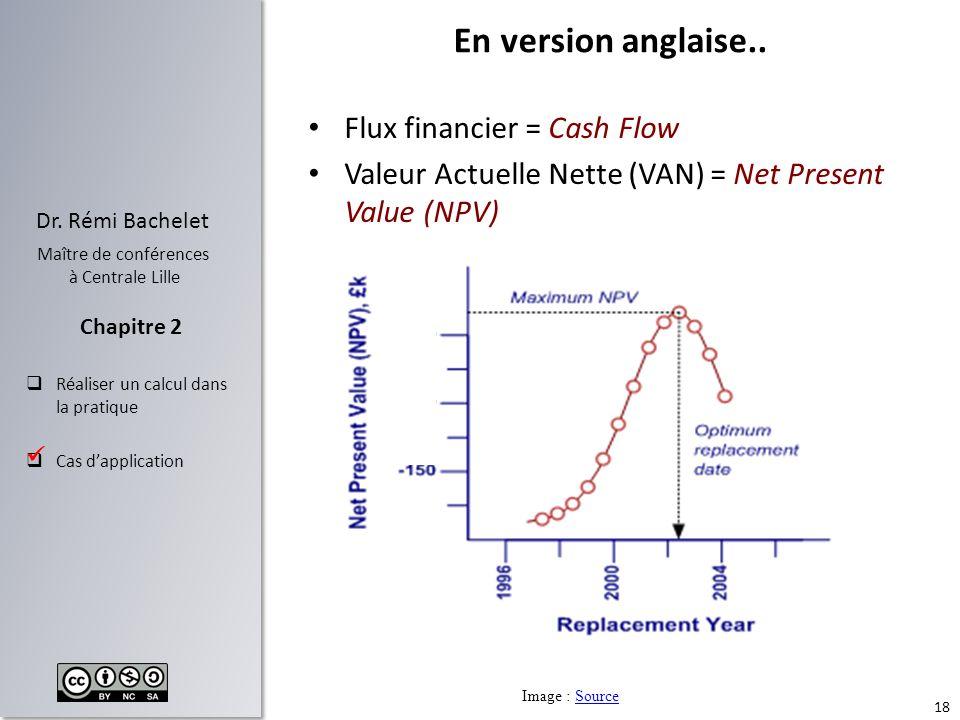 En version anglaise.. Flux financier = Cash Flow