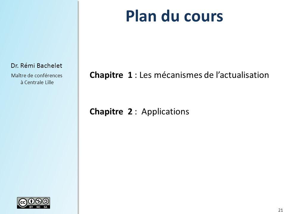 Plan du cours Chapitre 1 : Les mécanismes de l'actualisation